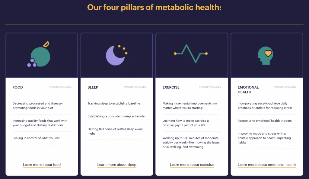 calibrate four pillars of health