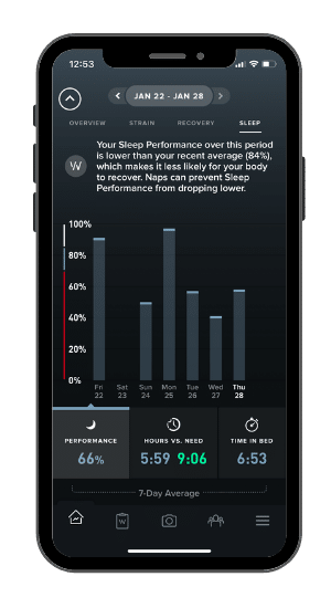 Whoop app showing weekly Sleep report