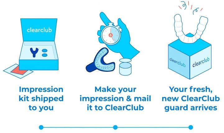 how does clearclub work